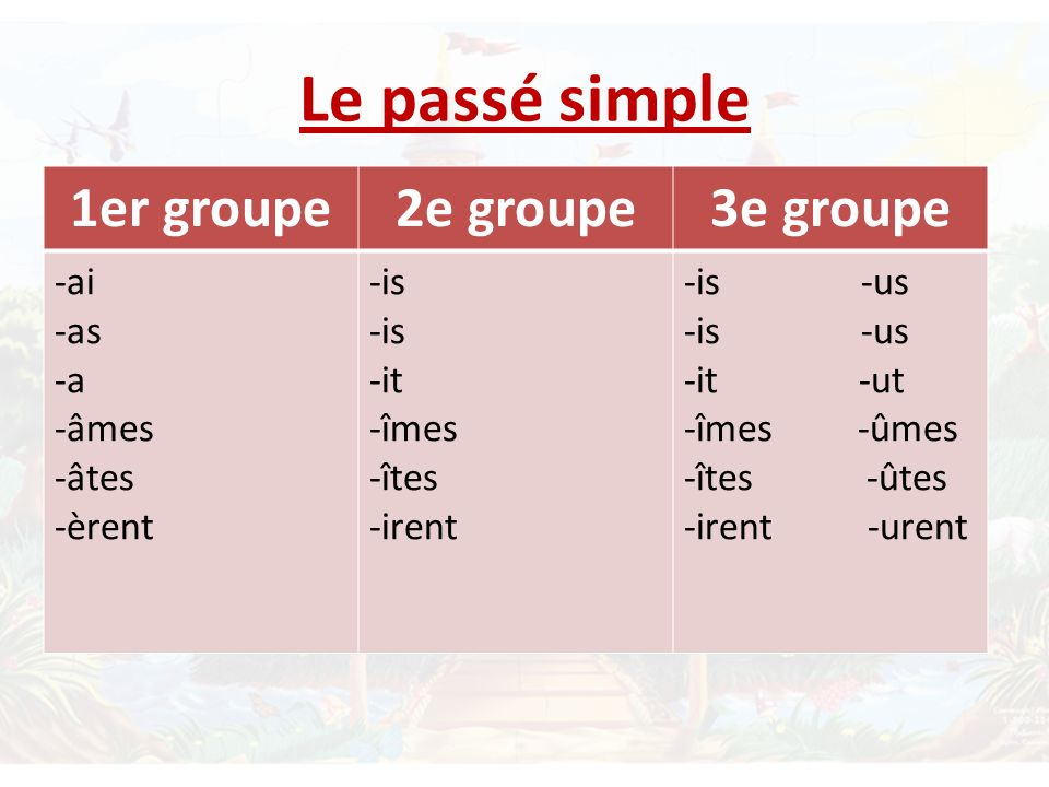 Le passé simple 1er groupe 2e groupe 3e groupe -ai -as -a -âmes -âtes