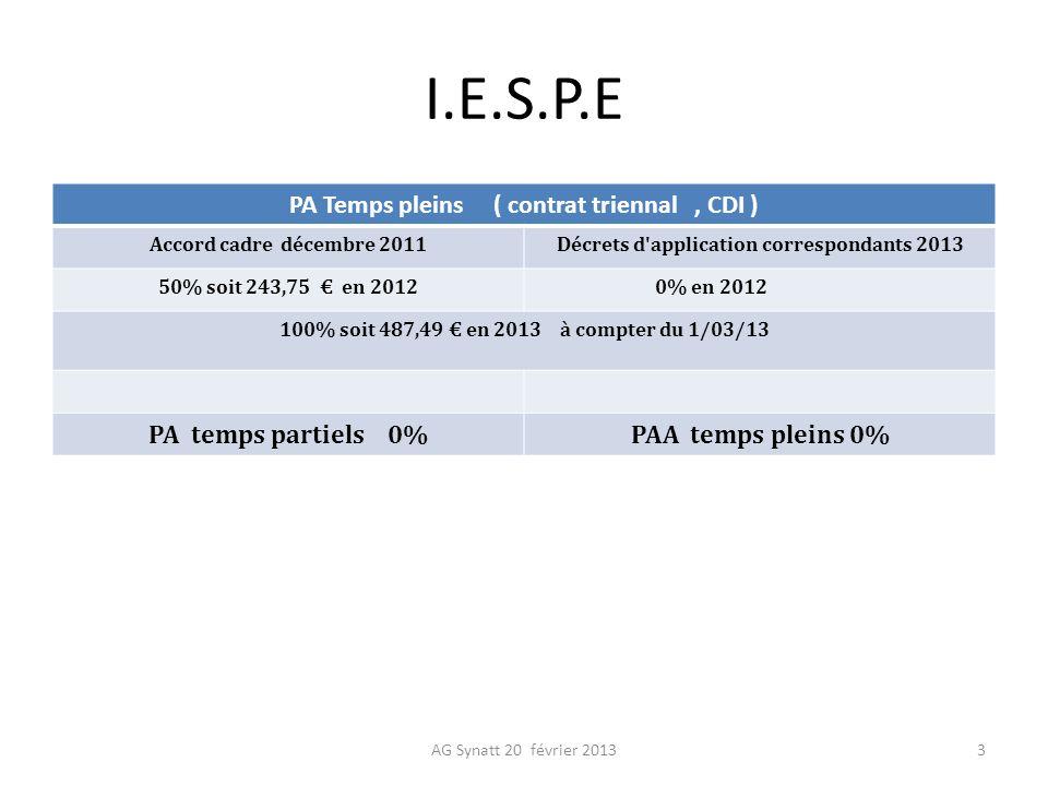 I.E.S.P.E PA Temps pleins ( contrat triennal , CDI )