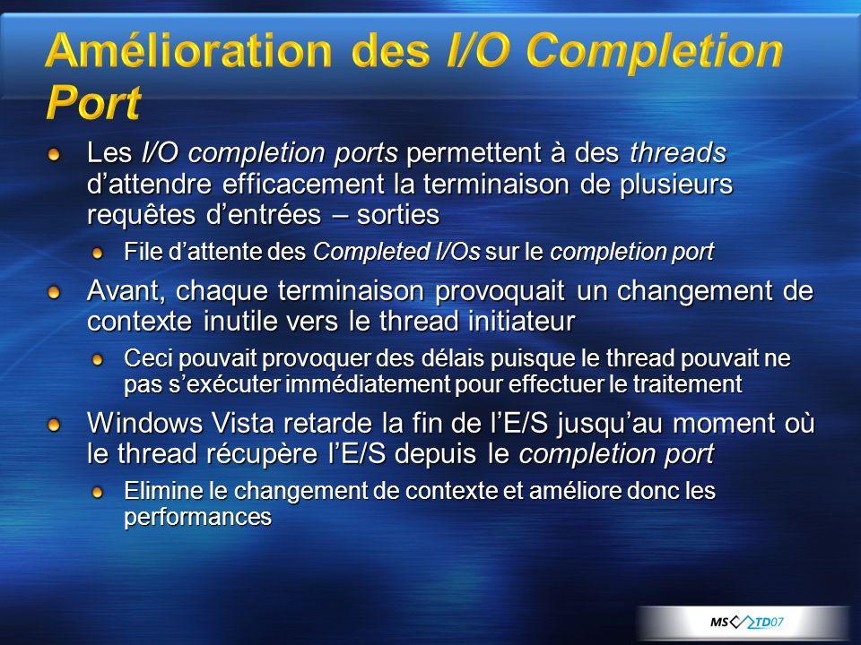 Amélioration des I/O Completion Port