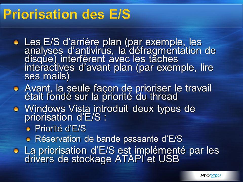 3/30/2017 7:58 AM Priorisation des E/S.