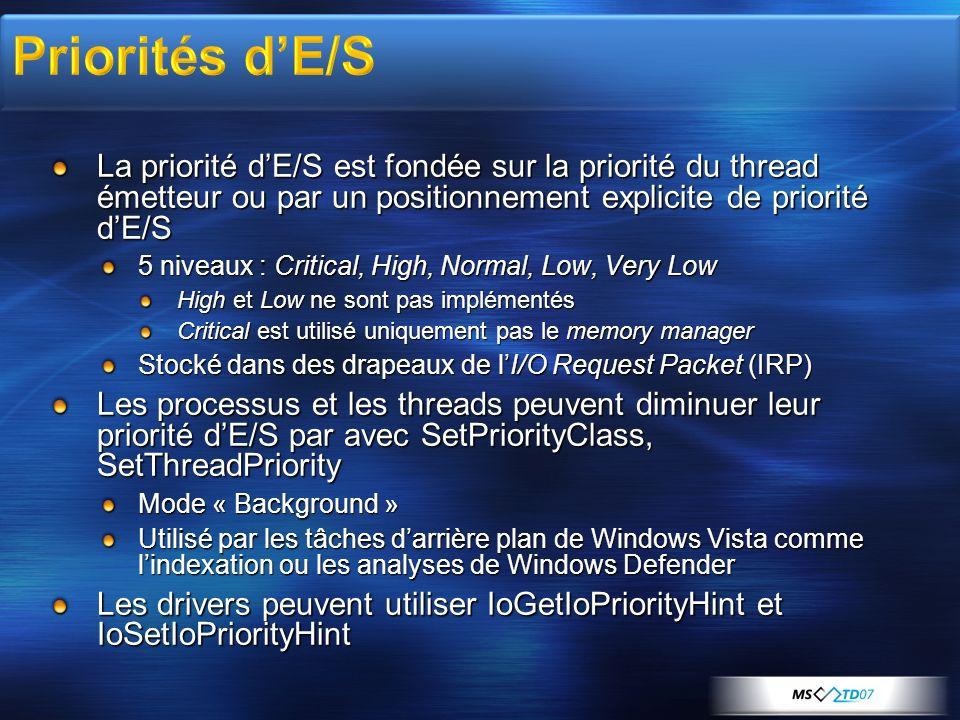 3/30/2017 7:58 AM Priorités d'E/S.