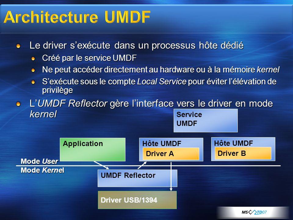 Architecture UMDF Le driver s'exécute dans un processus hôte dédié