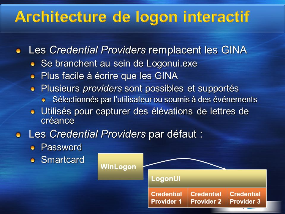 Architecture de logon interactif