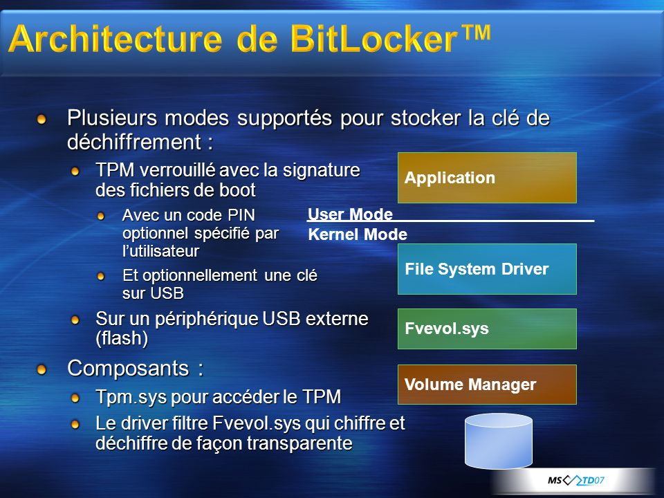 Architecture de BitLocker™