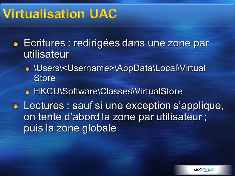 3/30/2017 7:58 AM Virtualisation UAC. Ecritures : redirigées dans une zone par utilisateur. \Users\<Username>\AppData\Local\Virtual Store.