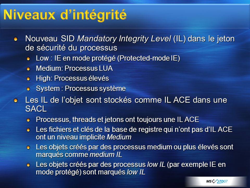 3/30/2017 7:58 AM Niveaux d'intégrité. Nouveau SID Mandatory Integrity Level (IL) dans le jeton de sécurité du processus.