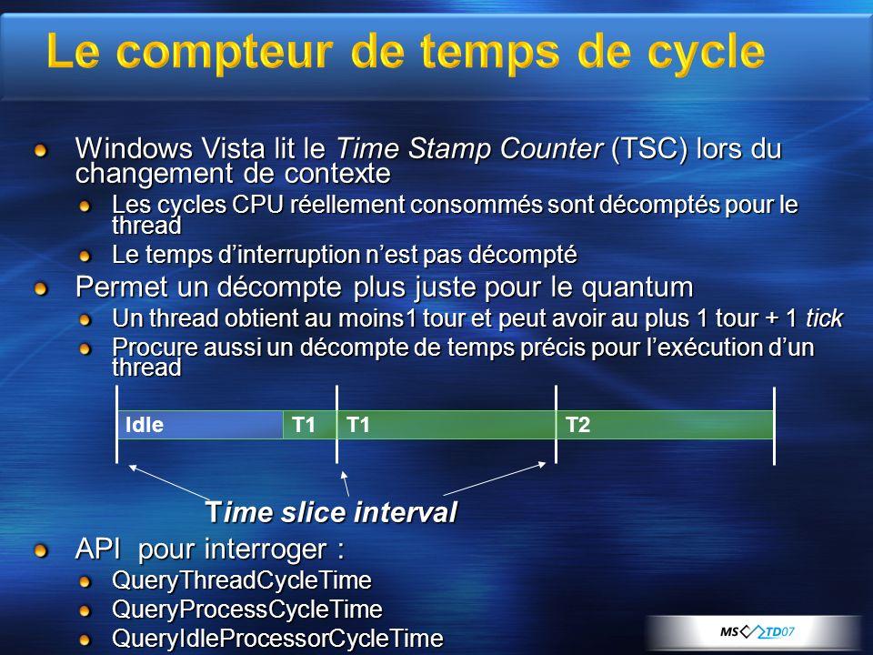 Le compteur de temps de cycle