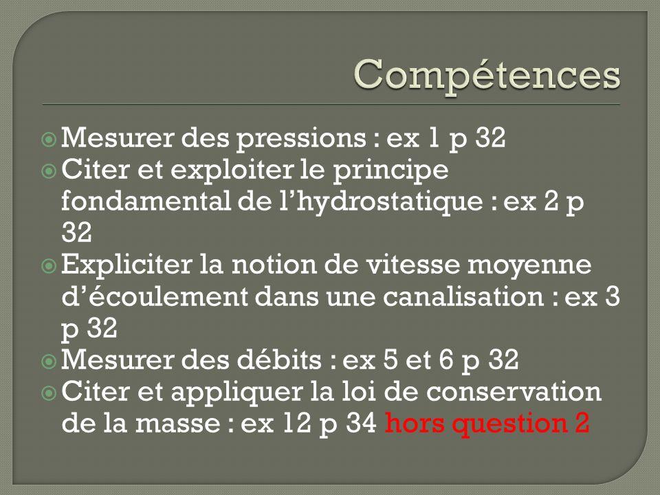 Compétences Mesurer des pressions : ex 1 p 32