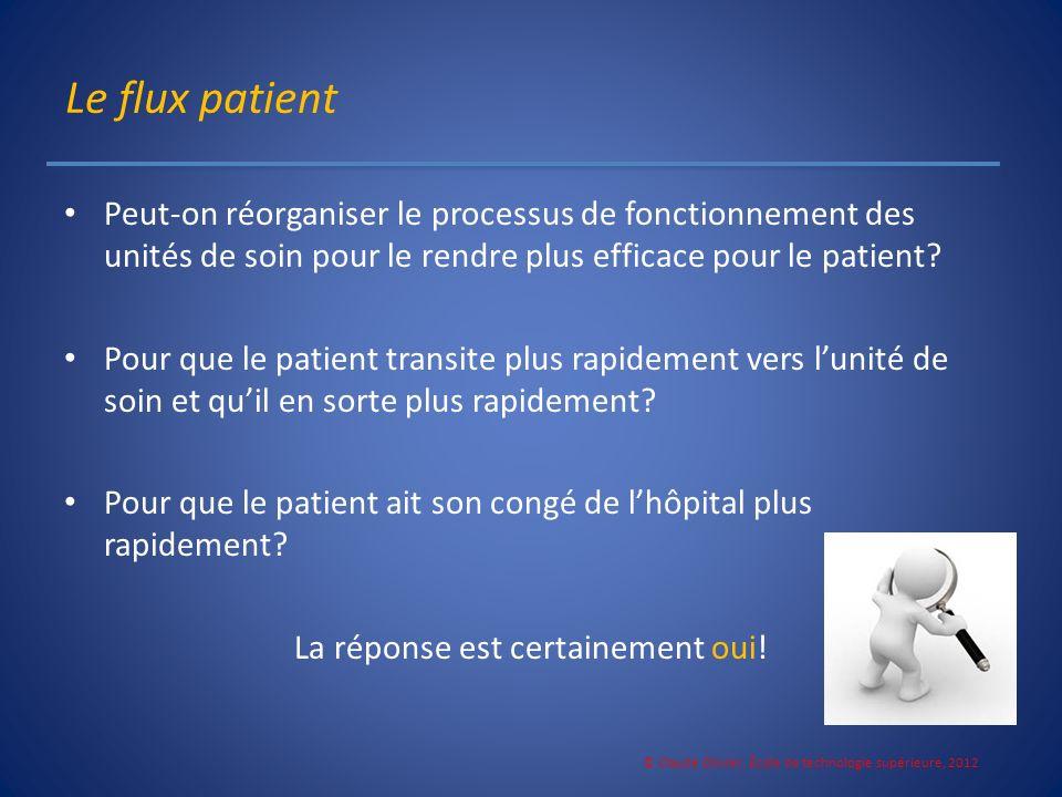 Le flux patient Peut-on réorganiser le processus de fonctionnement des unités de soin pour le rendre plus efficace pour le patient