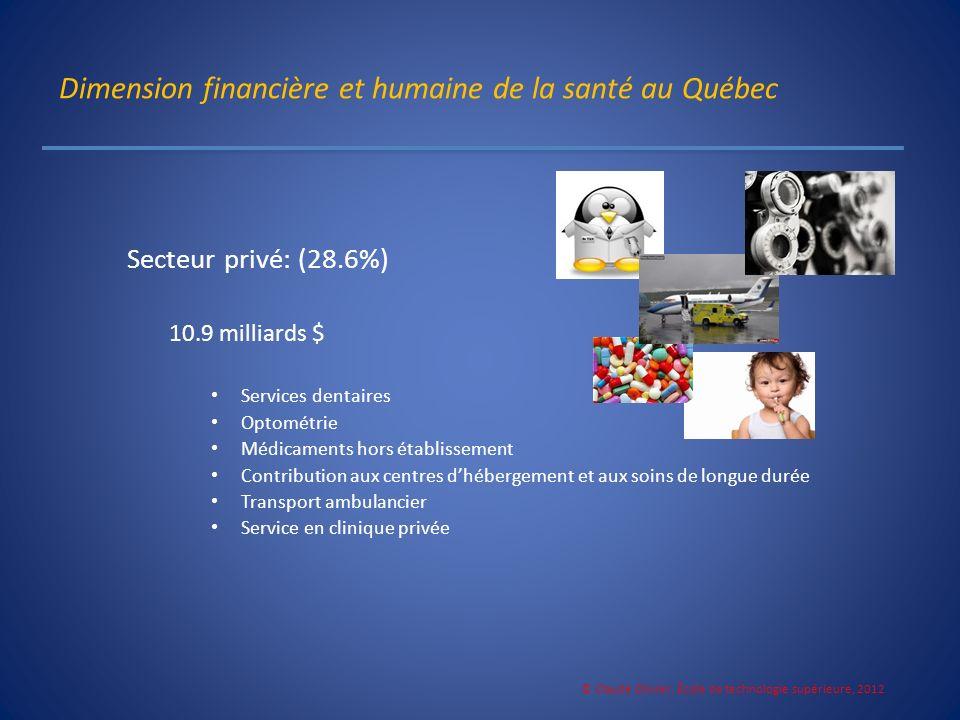 Dimension financière et humaine de la santé au Québec