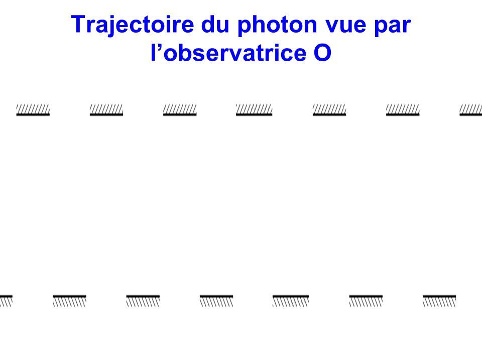 Trajectoire du photon vue par l'observatrice O