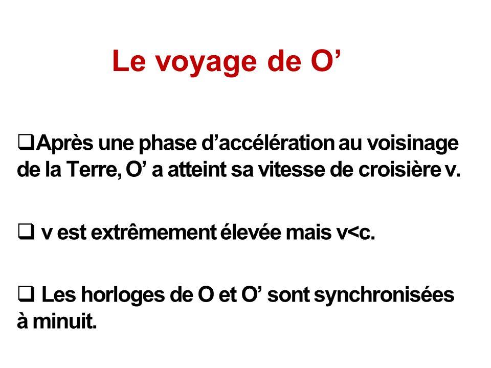 Le voyage de O' Après une phase d'accélération au voisinage de la Terre, O' a atteint sa vitesse de croisière v.