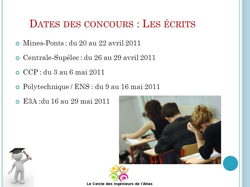 Dates des concours : Les écrits