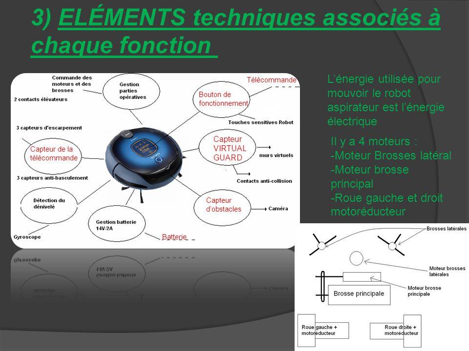 3) Eléments techniques associés à chaque fonction