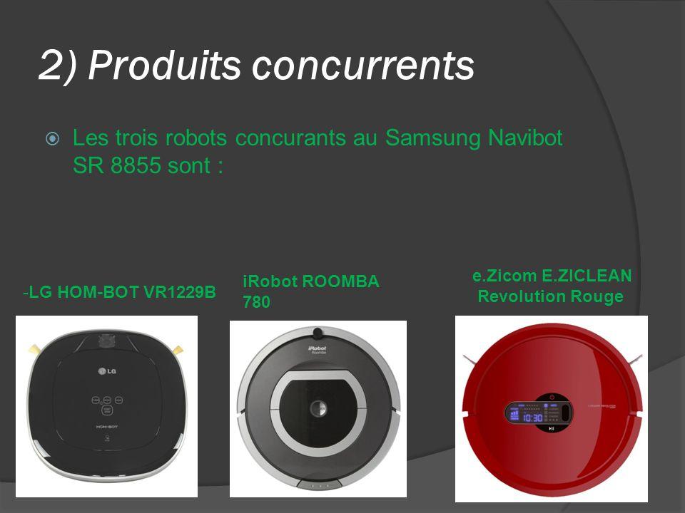 2) Produits concurrents