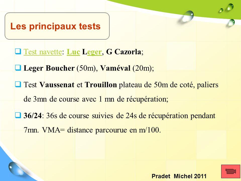 Les principaux tests Test navette: Luc Leger, G Cazorla;