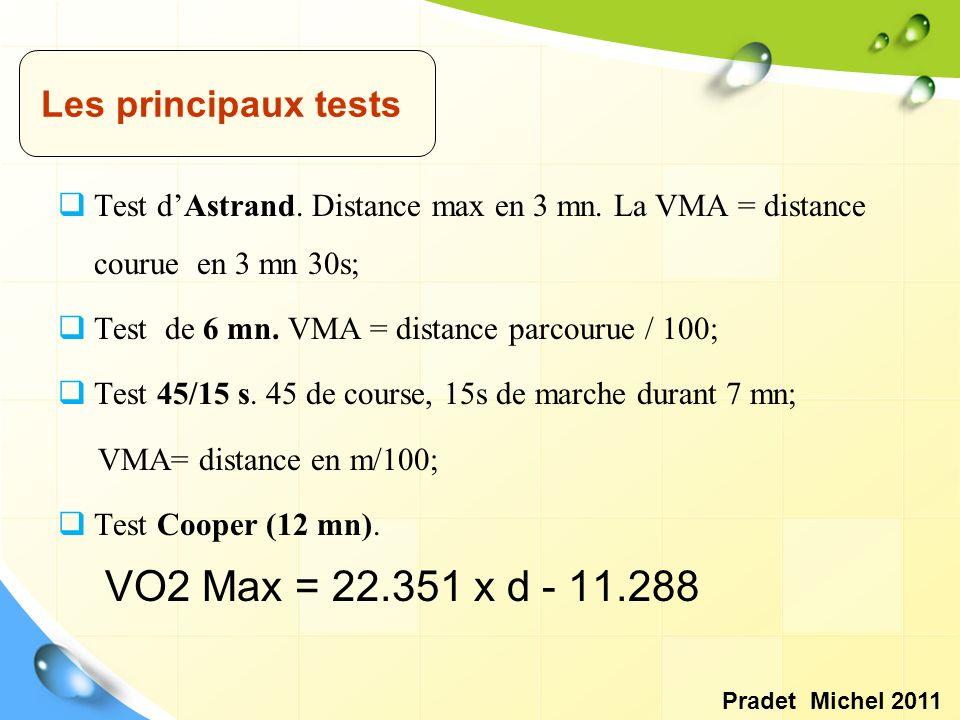 VO2 Max = 22.351 x d - 11.288 Les principaux tests