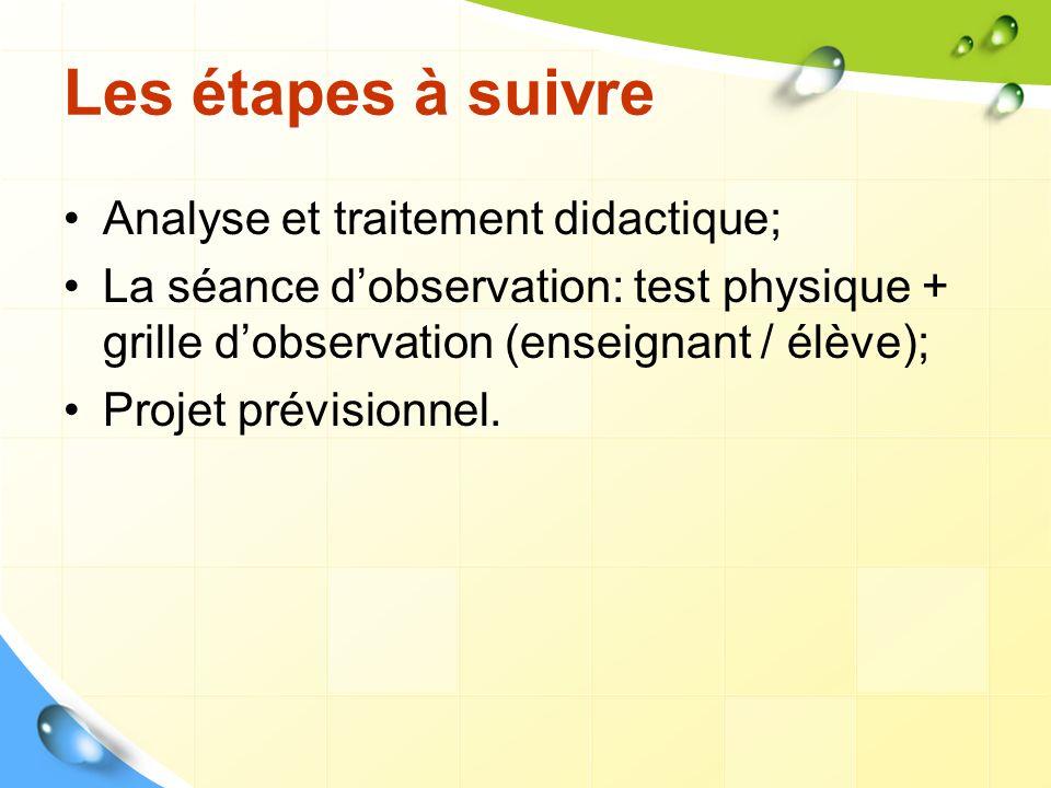 Les étapes à suivre Analyse et traitement didactique;
