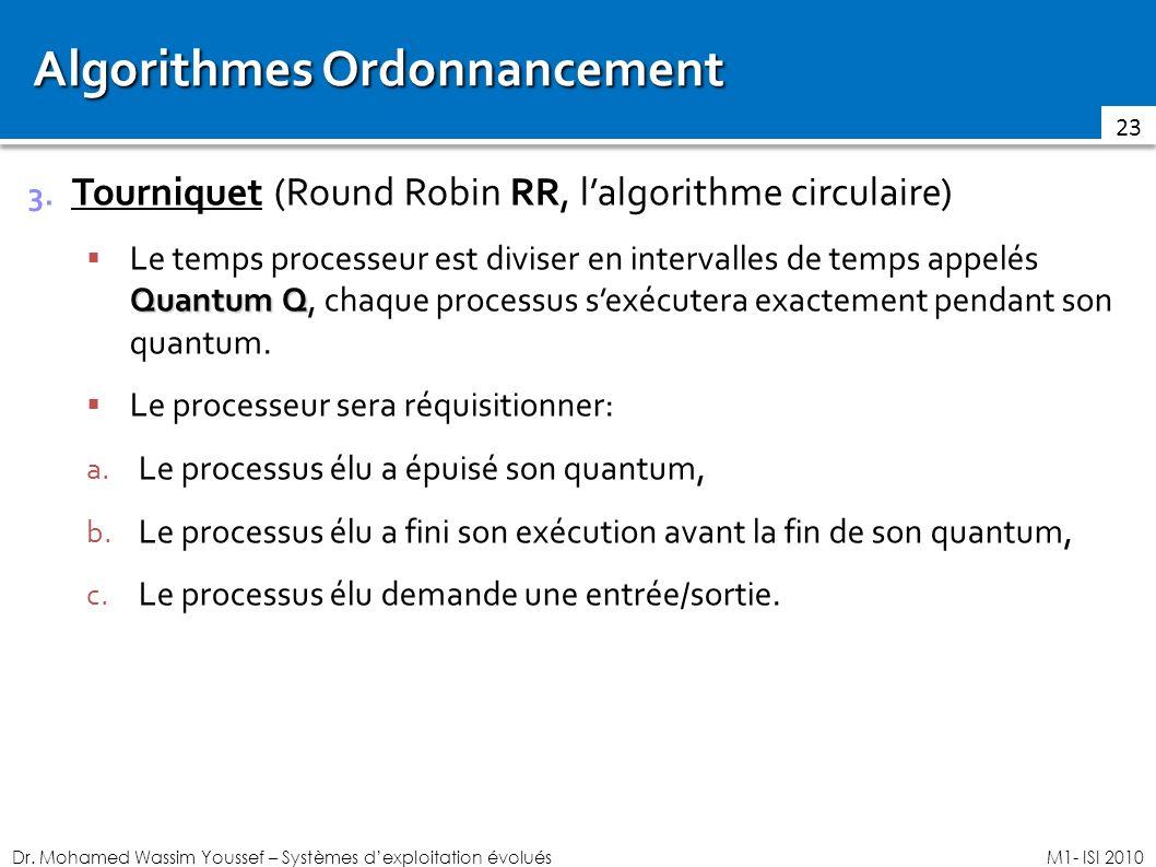Algorithmes Ordonnancement