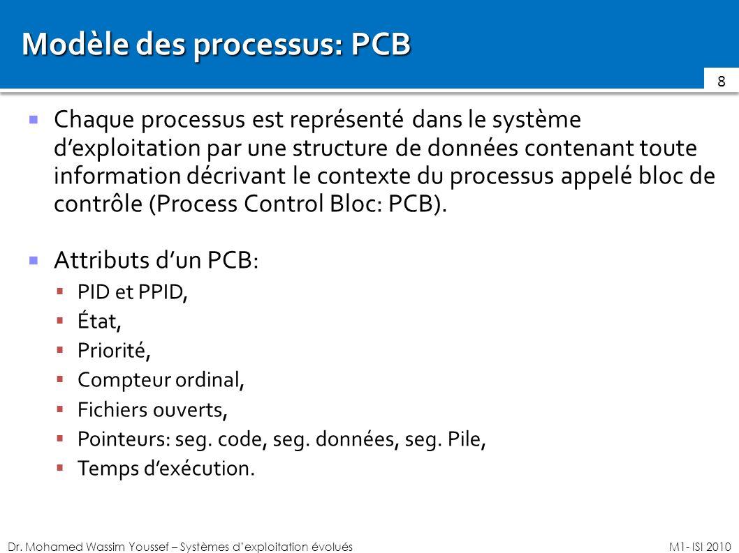 Modèle des processus: PCB