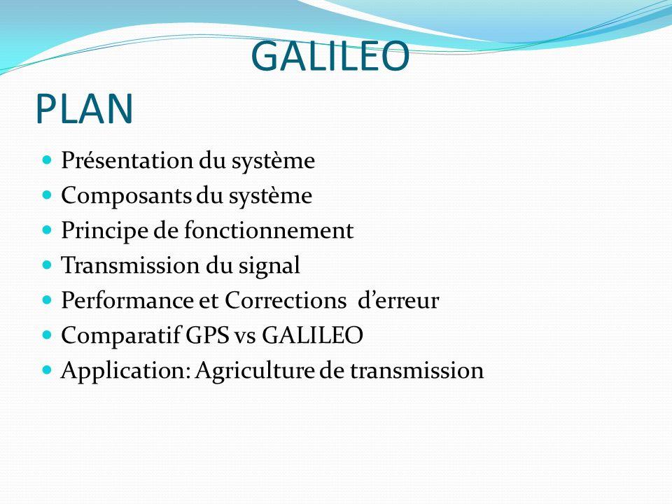 GALILEO PLAN Présentation du système Composants du système