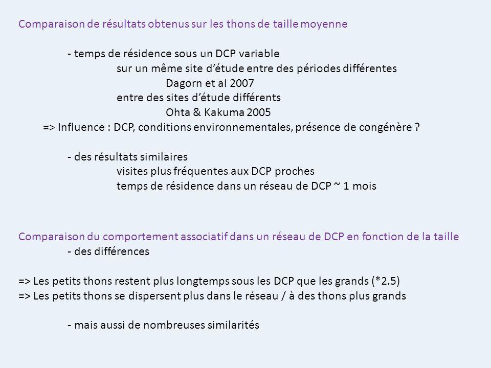 Comparaison de résultats obtenus sur les thons de taille moyenne