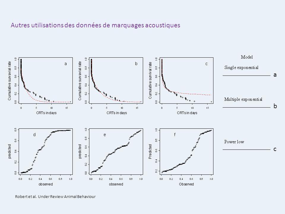 Autres utilisations des données de marquages acoustiques