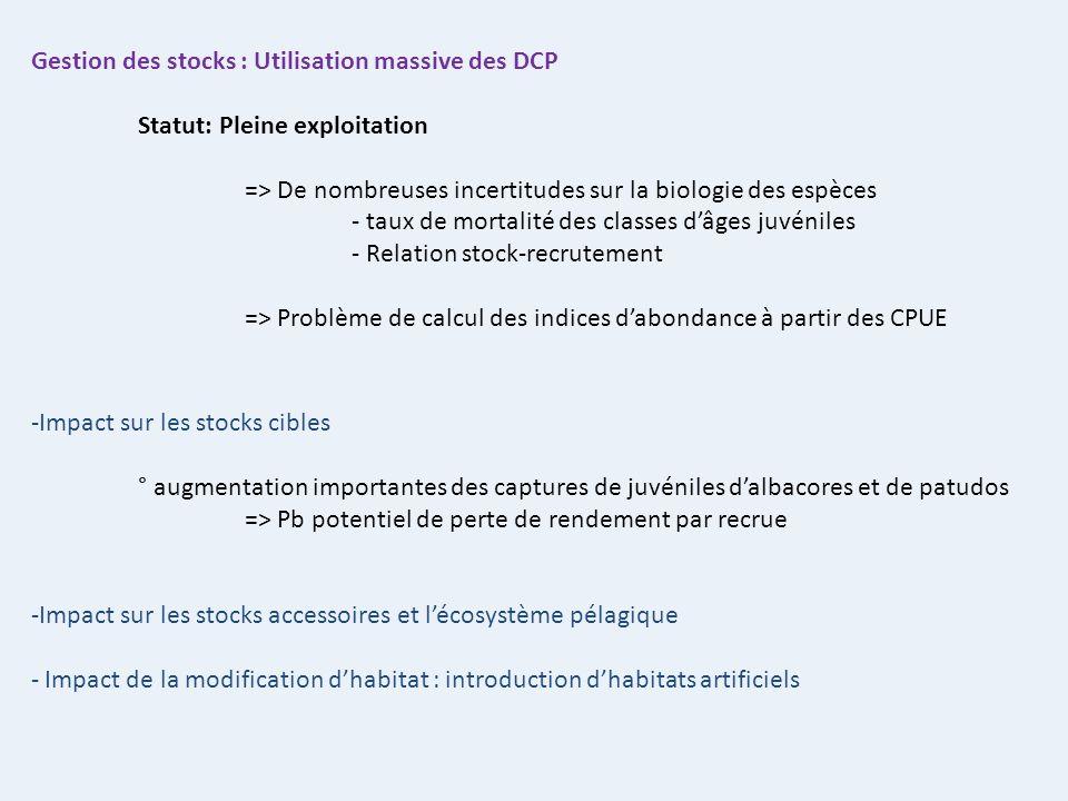 Gestion des stocks : Utilisation massive des DCP