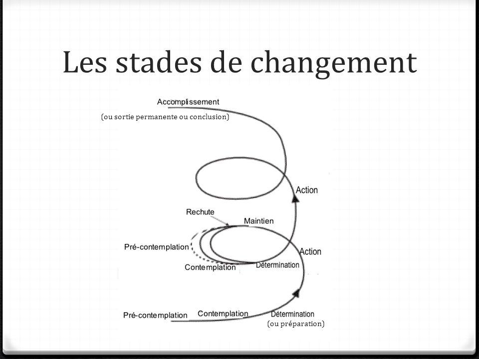 Les stades de changement