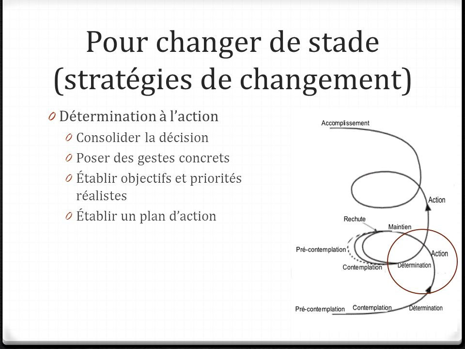 Pour changer de stade (stratégies de changement)