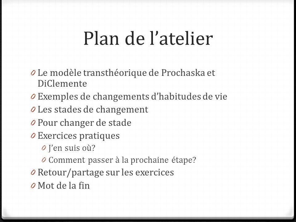 Plan de l'atelier Le modèle transthéorique de Prochaska et DiClemente
