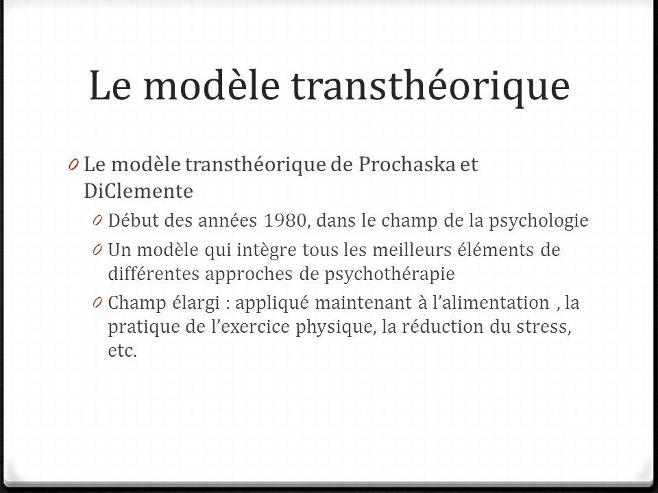 Le modèle transthéorique