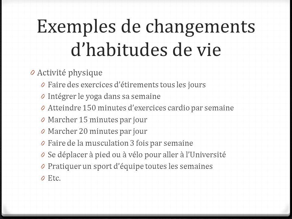 Exemples de changements d'habitudes de vie