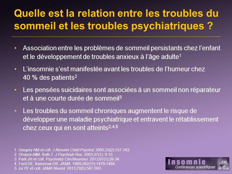 Quelle est la relation entre les troubles du sommeil et les troubles psychiatriques