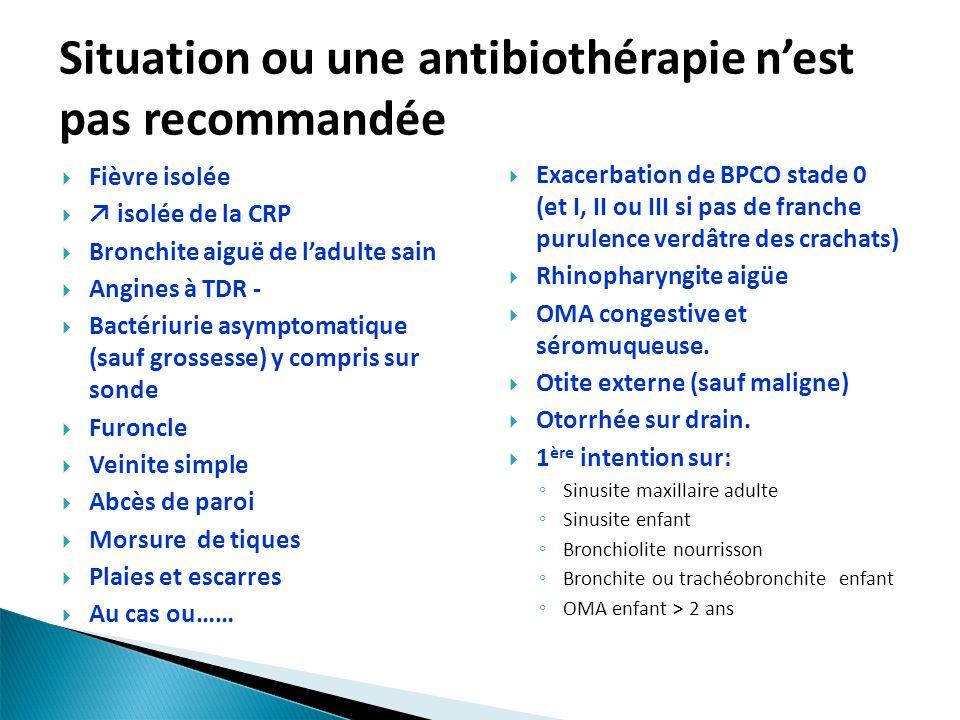 Situation ou une antibiothérapie n'est pas recommandée