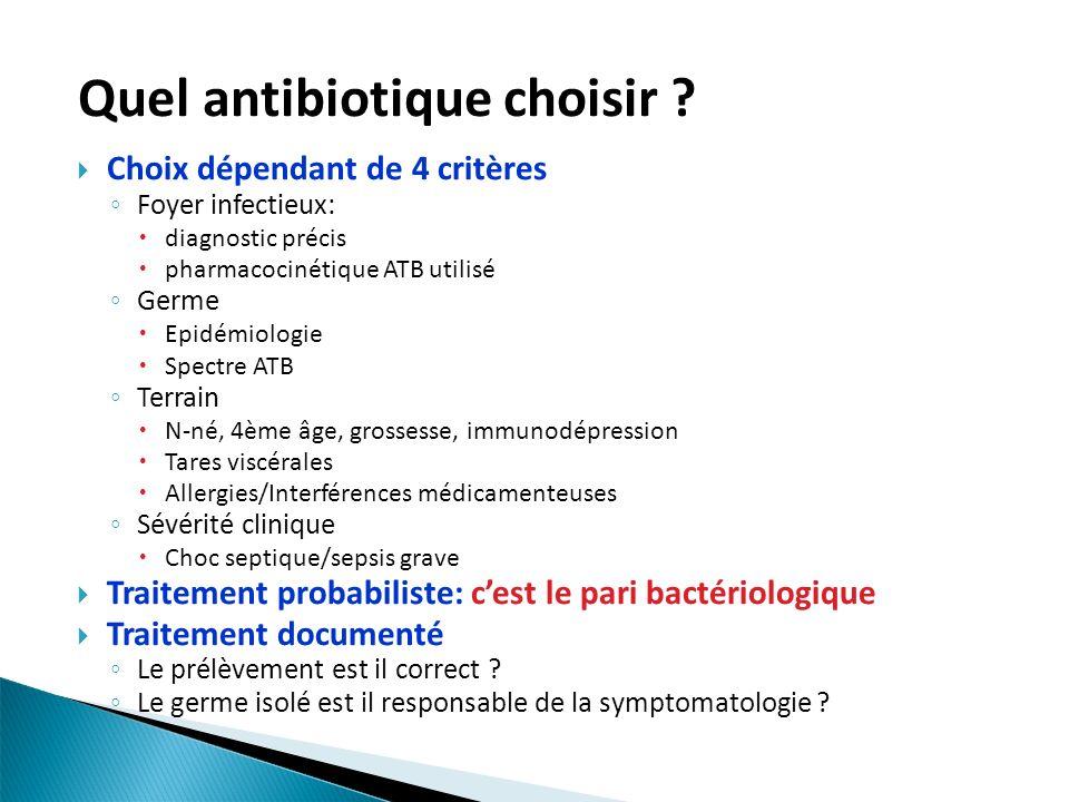 Quel antibiotique choisir