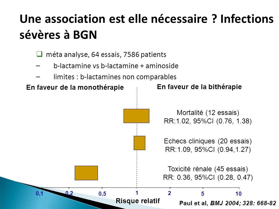 Une association est elle nécessaire Infections sévères à BGN