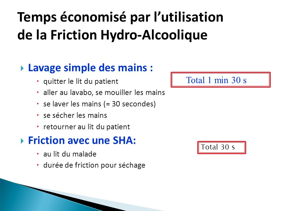 Temps économisé par l'utilisation de la Friction Hydro-Alcoolique