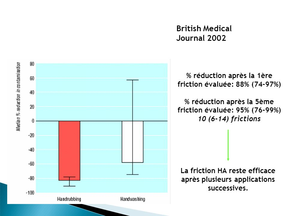 British Medical Journal 2002