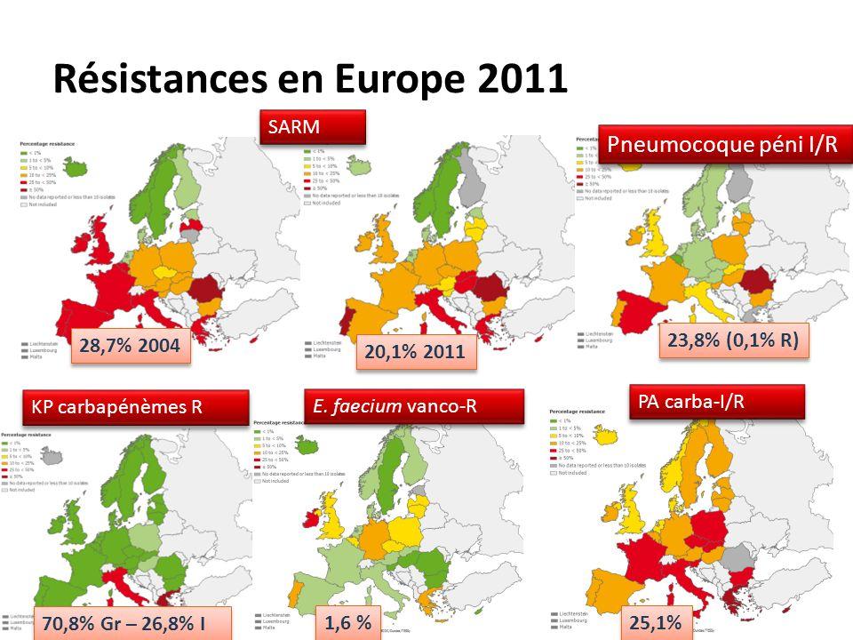 Résistances en Europe 2011 Pneumocoque péni I/R SARM 23,8% (0,1% R)