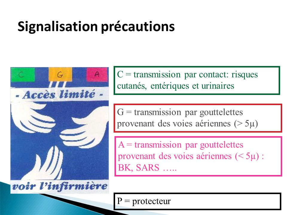 Signalisation précautions