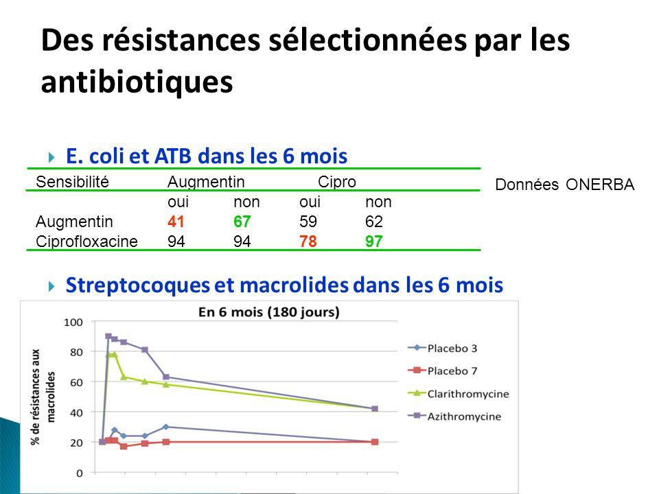 Des résistances sélectionnées par les antibiotiques