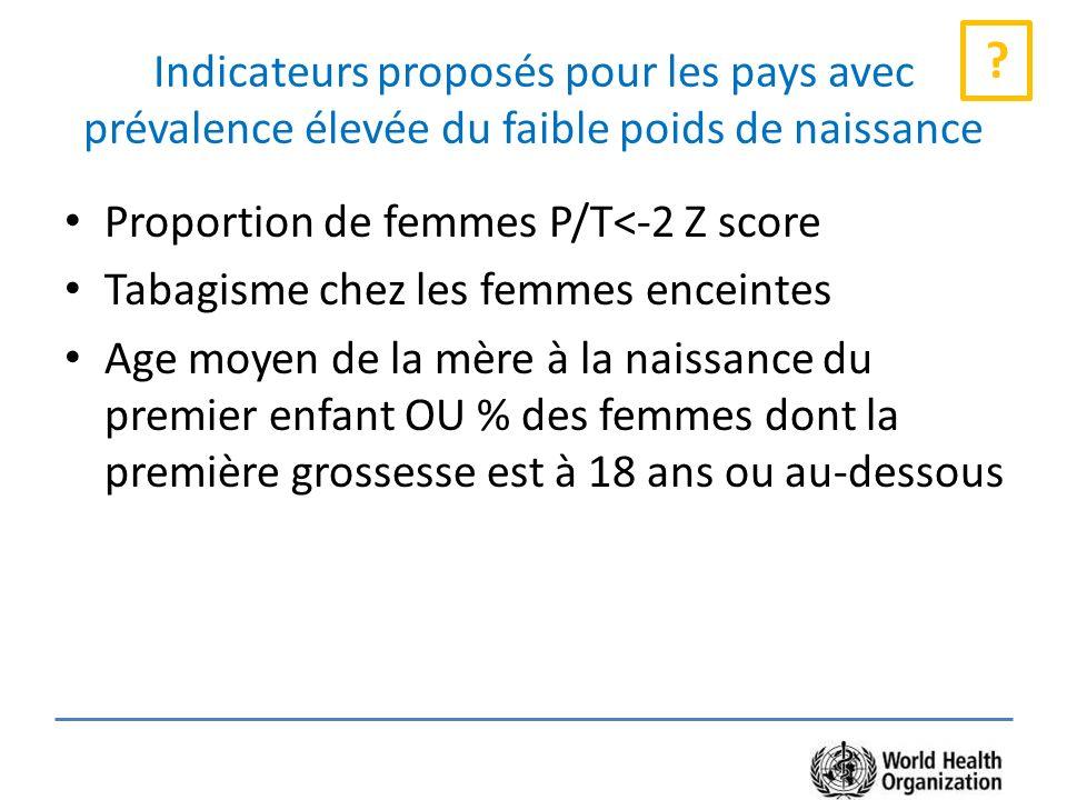 Indicateurs proposés pour les pays avec prévalence élevée du faible poids de naissance. Proportion de femmes P/T<-2 Z score.