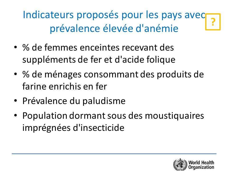 Indicateurs proposés pour les pays avec prévalence élevée d anémie