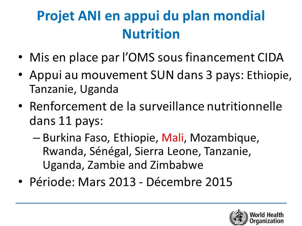 Projet ANI en appui du plan mondial Nutrition