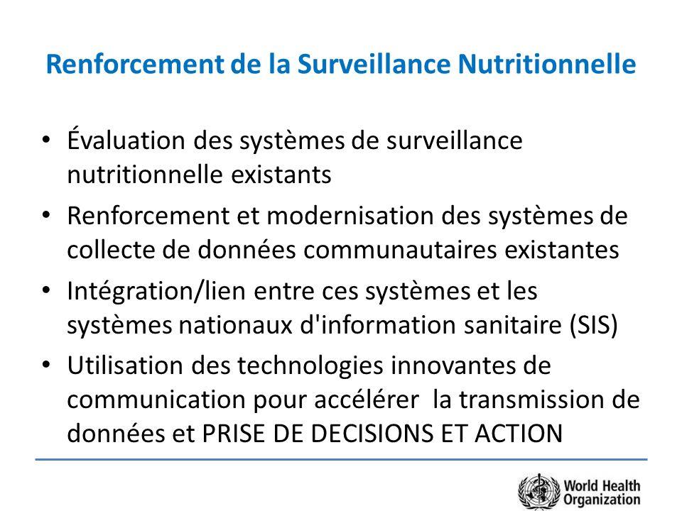 Renforcement de la Surveillance Nutritionnelle