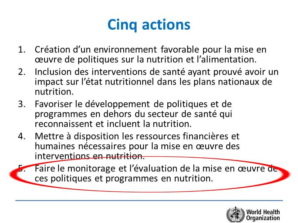 Cinq actions Création d'un environnement favorable pour la mise en œuvre de politiques sur la nutrition et l'alimentation.
