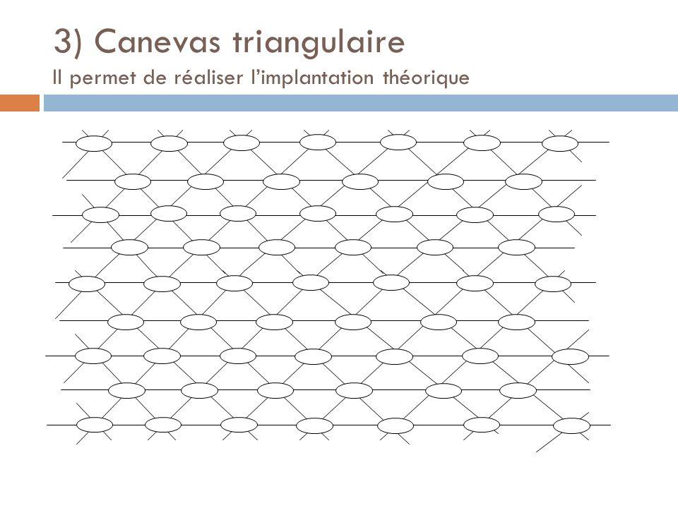 3) Canevas triangulaire Il permet de réaliser l'implantation théorique