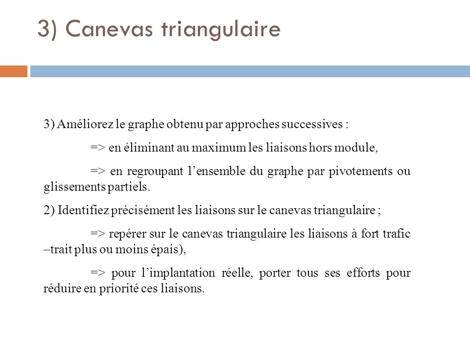 3) Canevas triangulaire