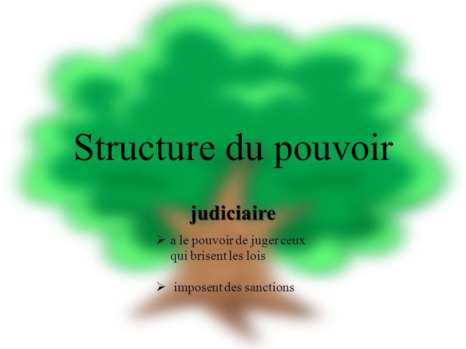 Structure du pouvoir judiciaire